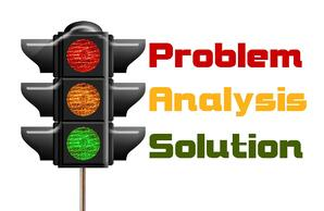 How to track an advertising ROI stoplight model